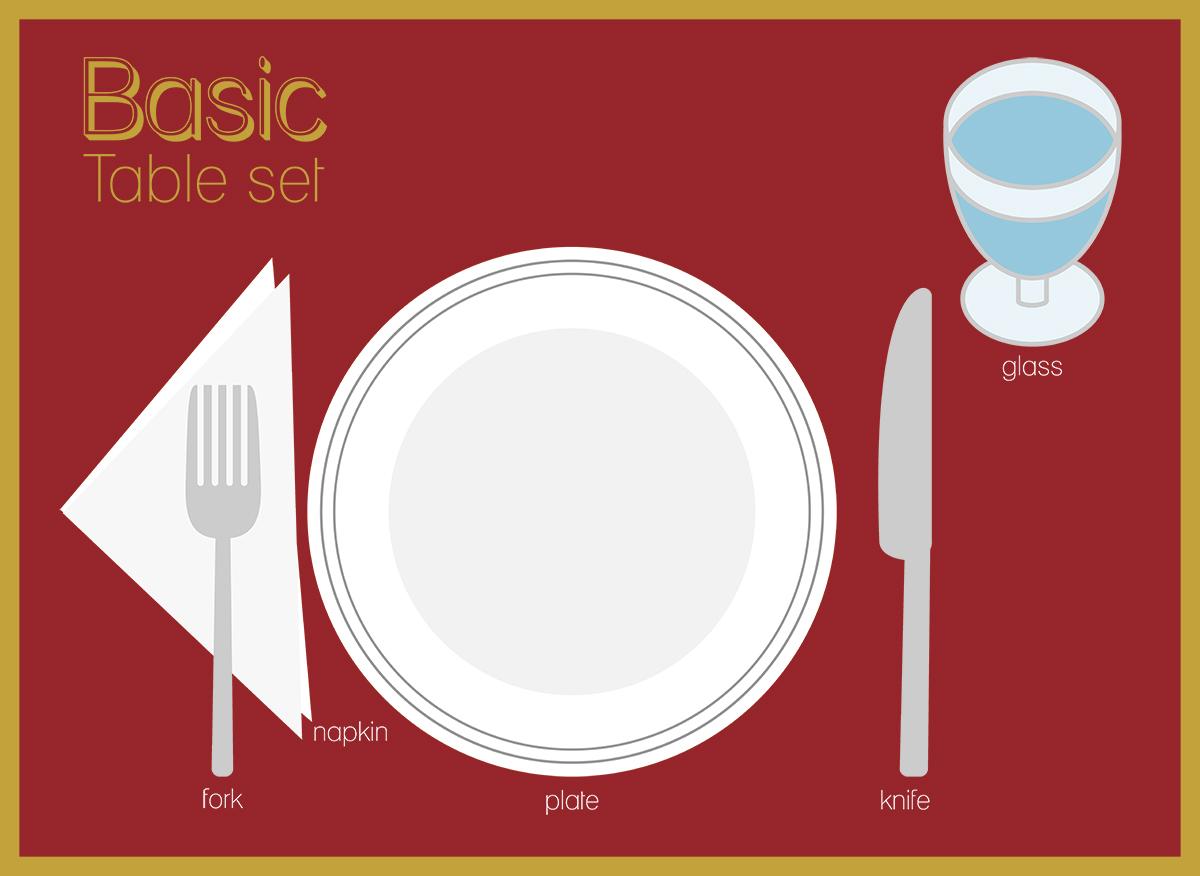 Basic dinner setting
